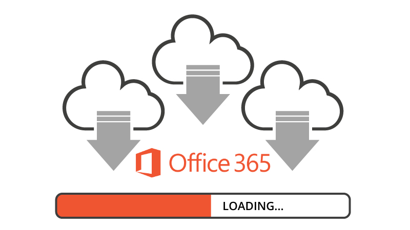 slow Microsoft Office 365
