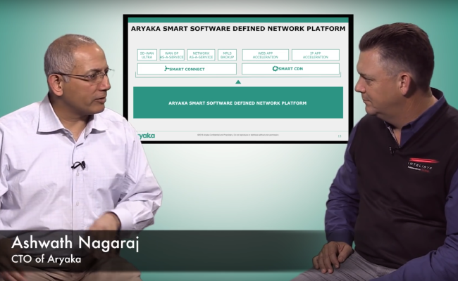 Software-defined Network Platform – Aryaka's SMART SDN