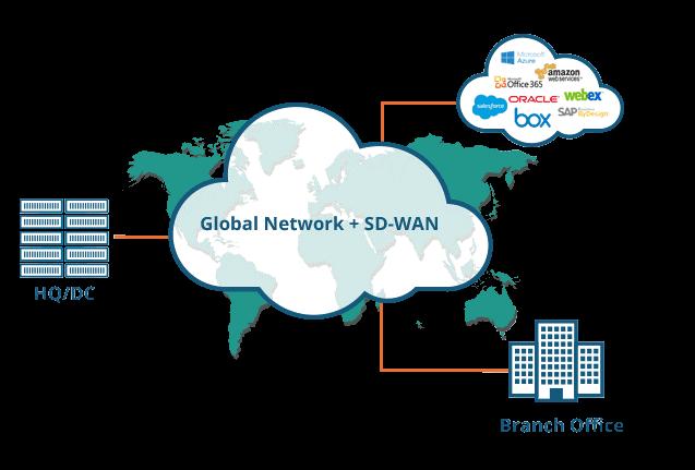 global-enterprises-access
