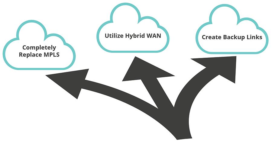 3-ways-MPLS-alternative