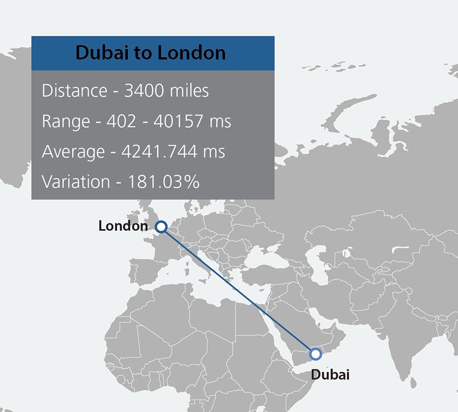 Dubai_London-cropped