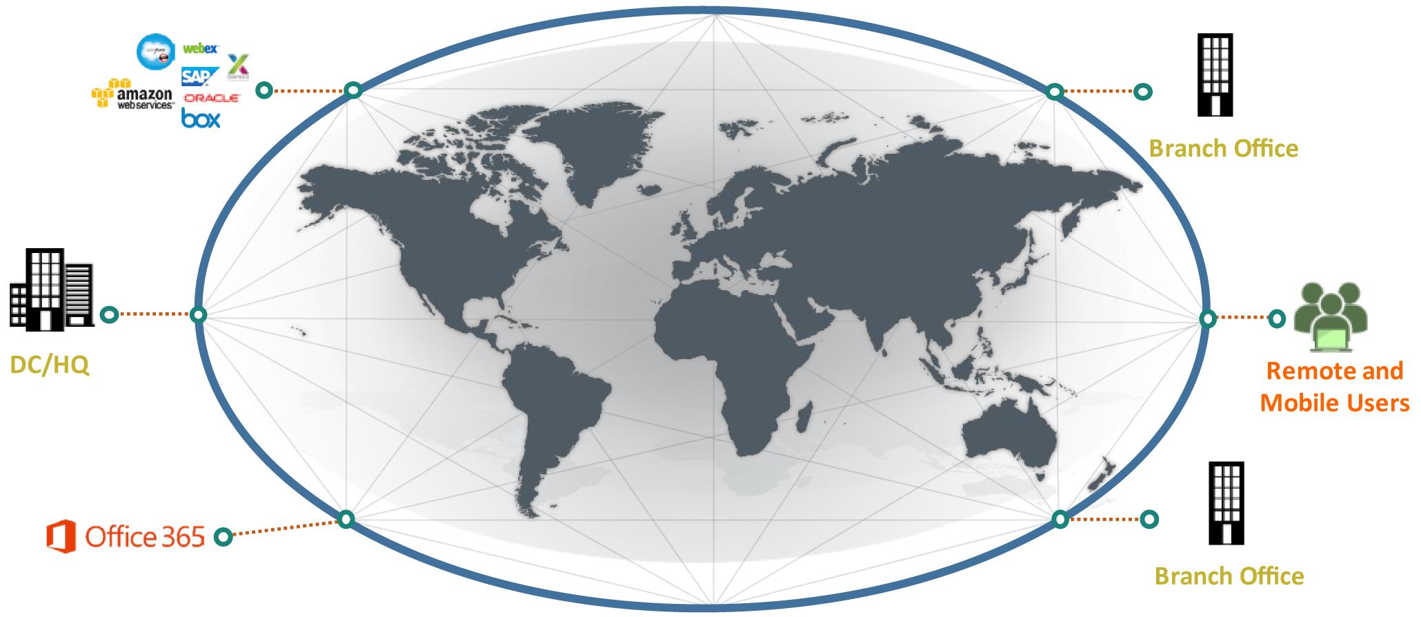 SmartACCESS Globe