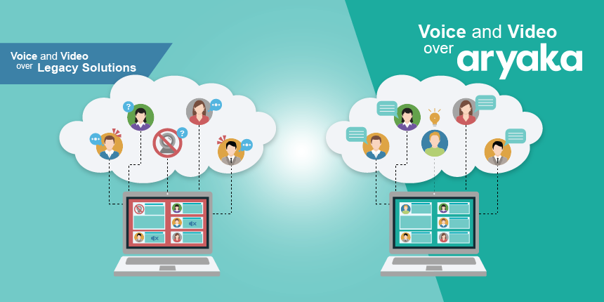 Voice & Video Over Legacy Solutions vs Aryaka's Global SD-WAN