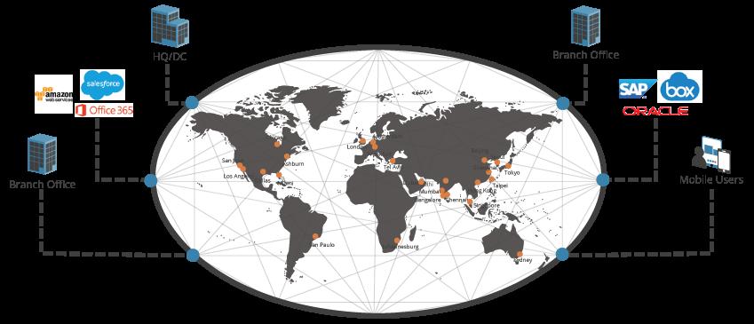 Global SD-WAN Aryaka