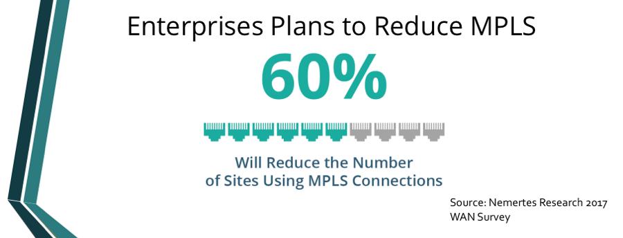 Enterprises are Choosing MPLS Alternatives