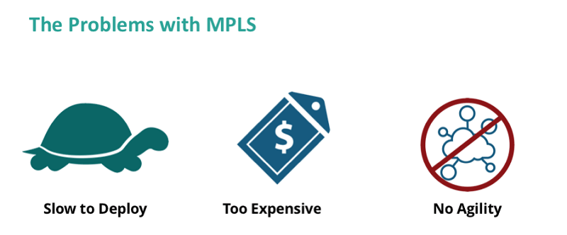The Issues with MPLS