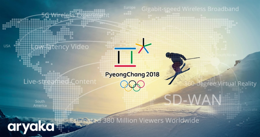 Winter Olympics PyeongChang - 2018