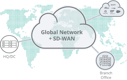 Global SD-WAN