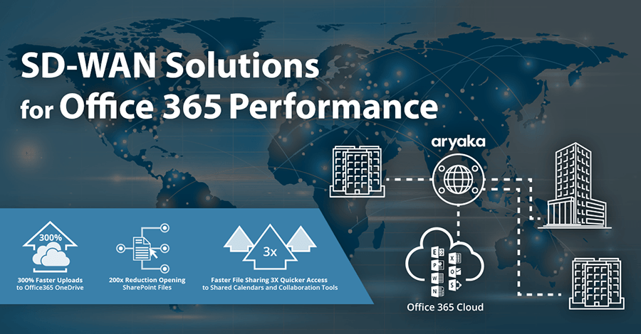 SD-WAN Solutions for Office 365 Performance