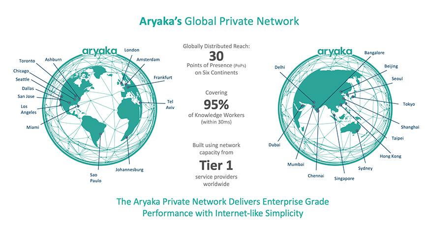 Aryaka Global private network