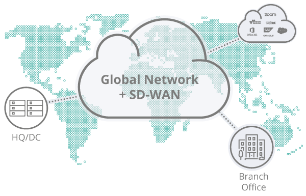 aryaka global sdwan
