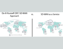 Consume or Construct Your SD-WAN?<br/><span style='font-size: 85%;text-transform: none;letter-spacing: normal;'>Why a Managed SD-WAN is Better than a DIY Approach</span>