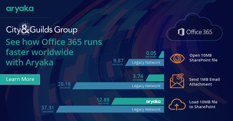 How CIOs Solve Office 365 Performance Woes with a Global SD-WAN Service