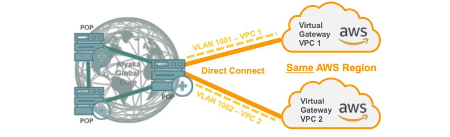 peering connections per VPC