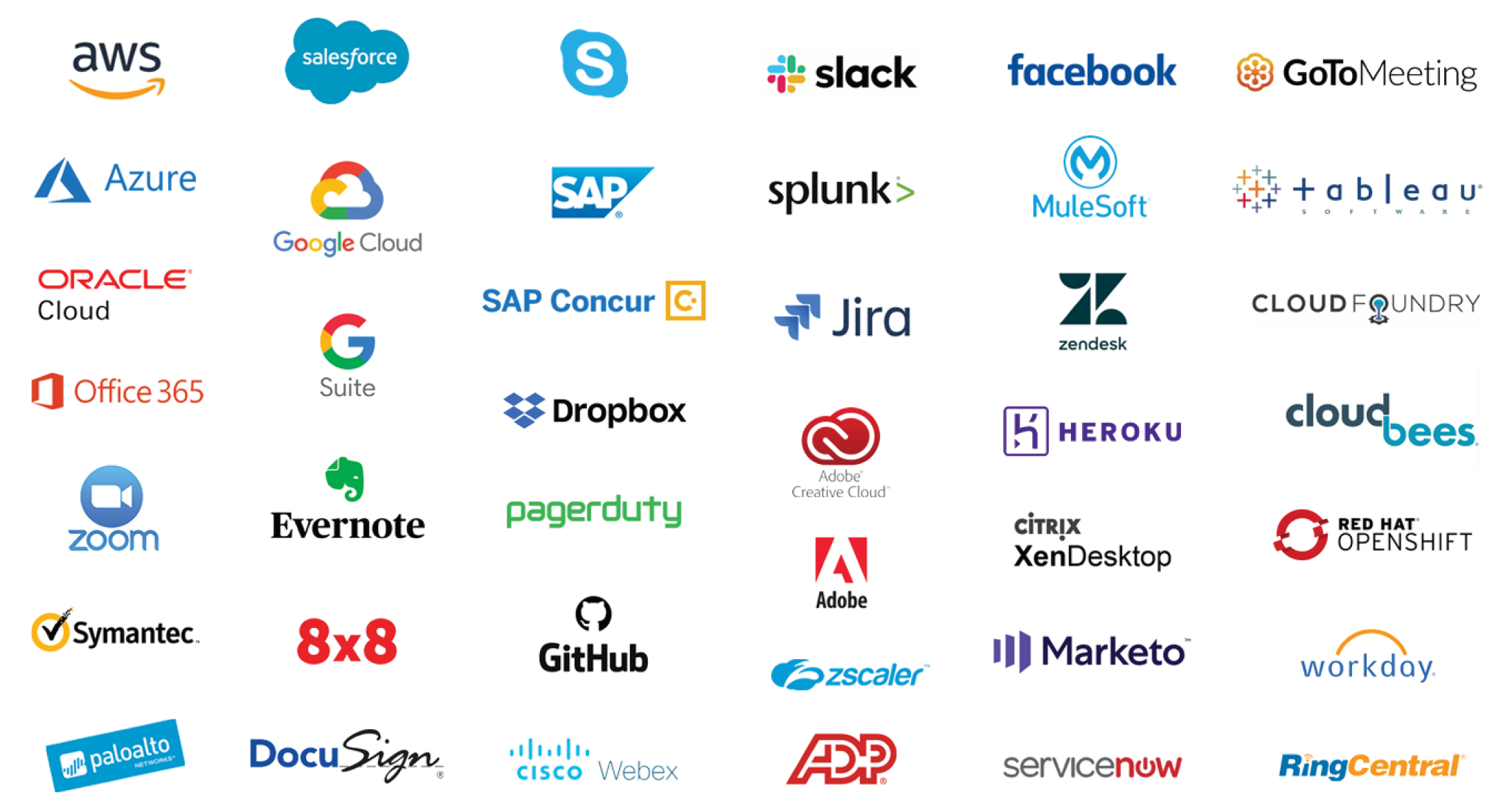SaaS applications accelerated by Aryaka SD-WAN