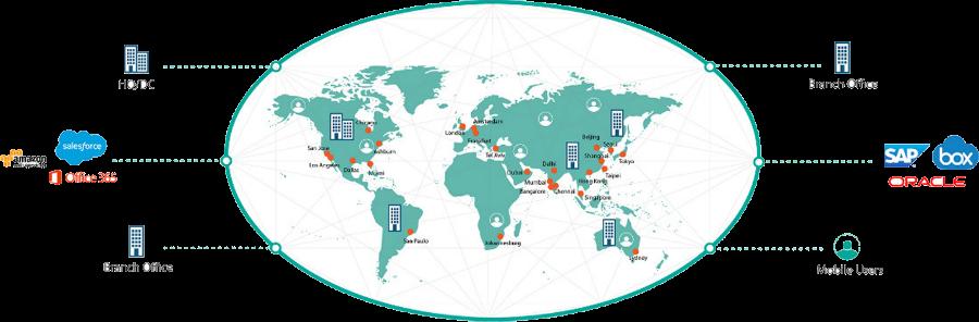 Aryaka Global PoPs