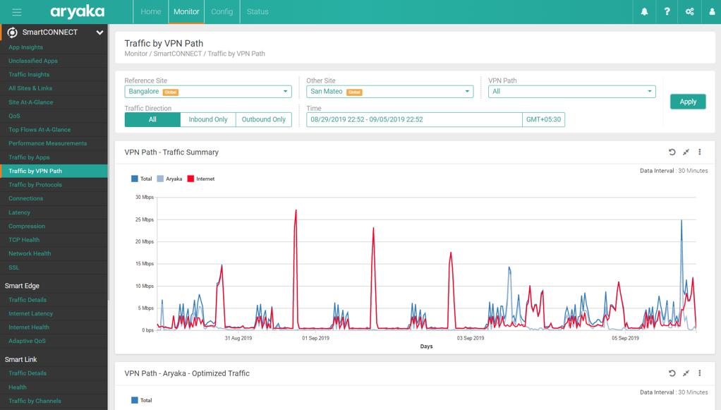 Network Monitoring Portal