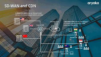 SD-WAN vs CDN