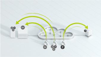 SmartCDN Datasheet