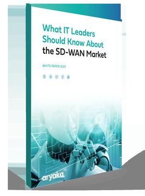 SD-WAN Market