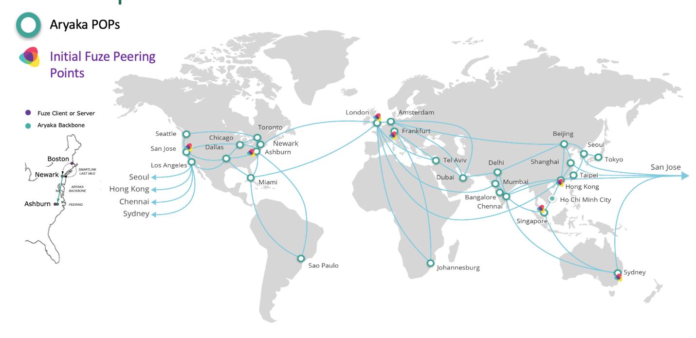Aryaka SD-WAN and Fuze global cloud