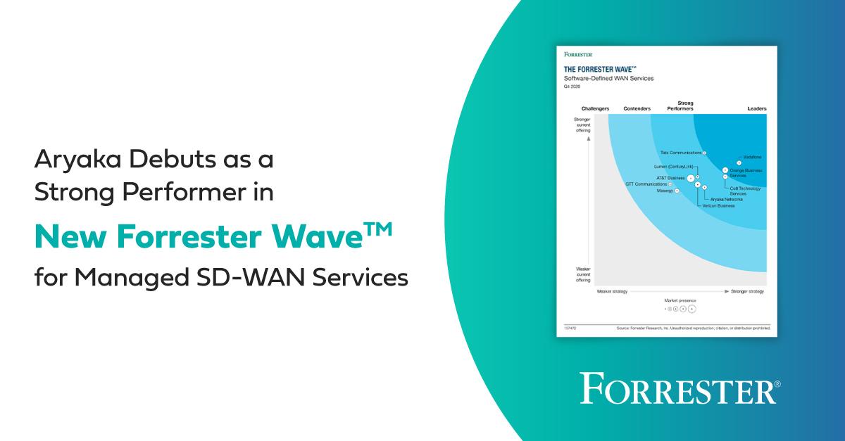 stronger performer in forrester wave