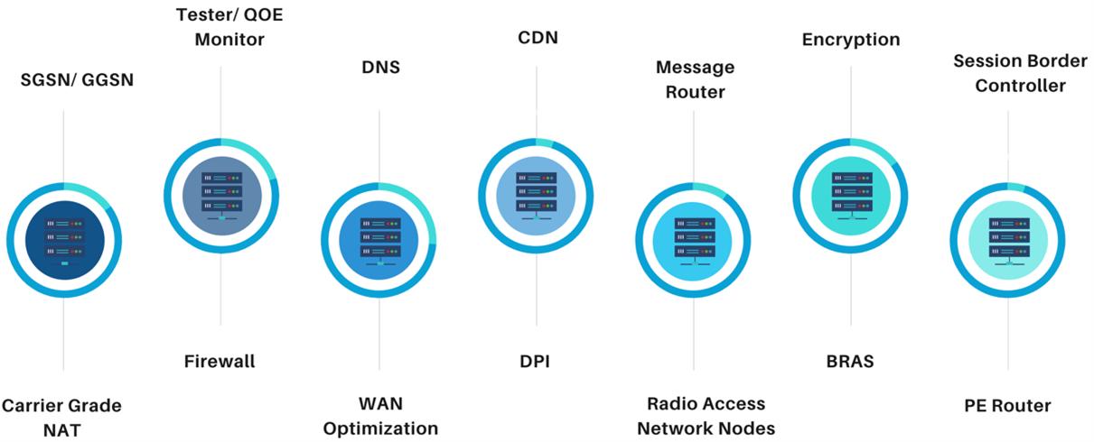 Network management hardware