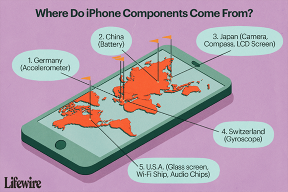 iPhone components come from