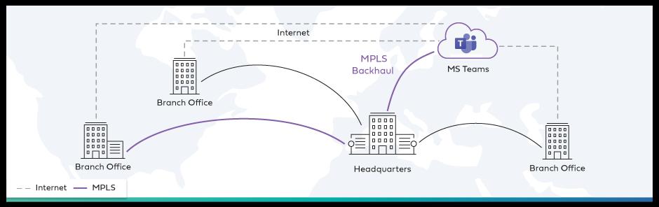Microsoft Teams connectivity with Aryaka virtual router