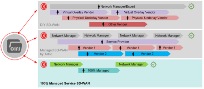 network-visibility