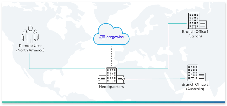 CargoWise on legacy WAN
