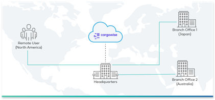 CargoWise on SD-WAN
