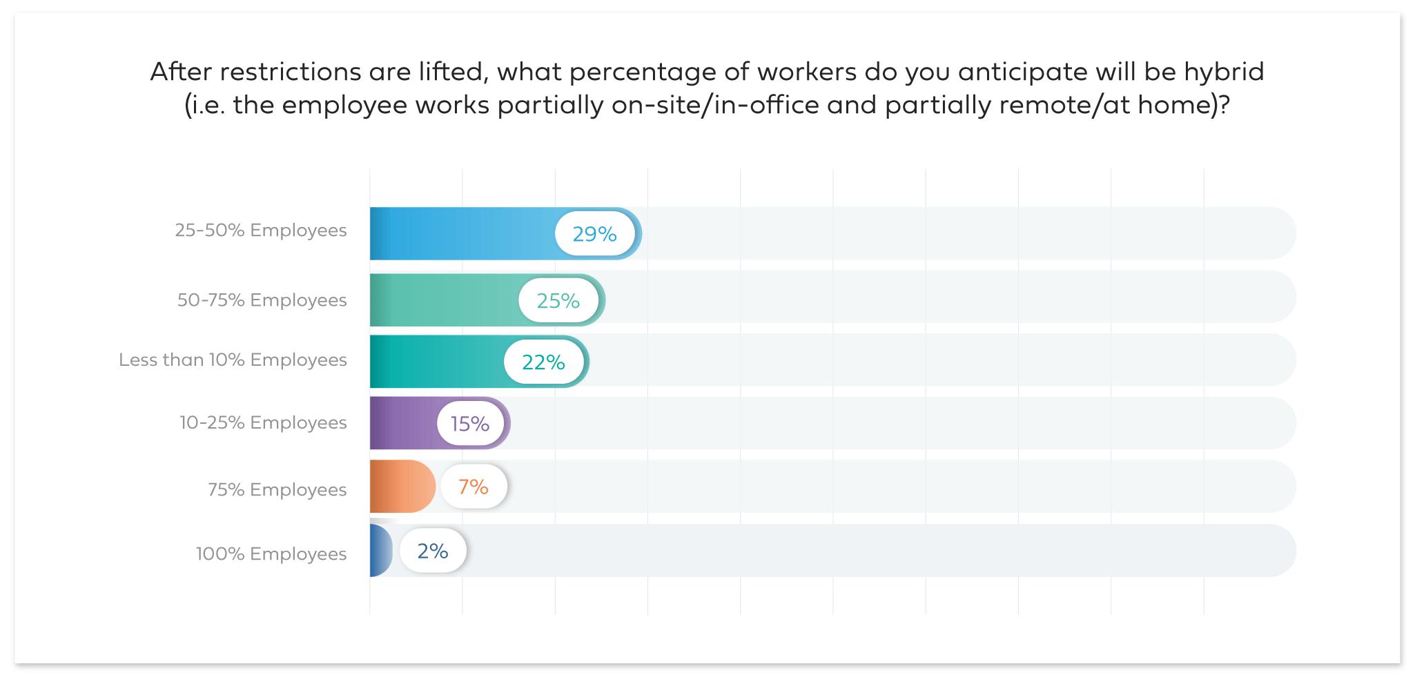 Aryaka Customer Survey Report preview 2
